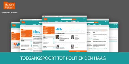 Politieke monitor Haagse Feiten